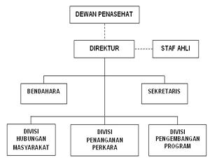 data administrasi gp ansor, perlengkapan administrasi gp ansor